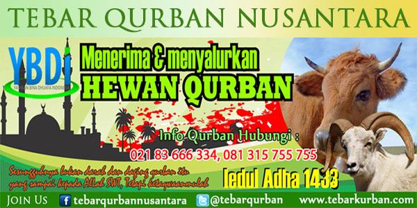 Lembaga Penerima Hewan Qurban